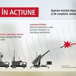 Piesele pentru rachetele americane Patriot cumparate de Romania ar putea fi produse la Bacau