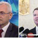 """Marele sondaj de opinie al Antenei 3 s-a incheiat in lacrimi"". Presedintele Klaus Iohannis, scor zdrobitor"